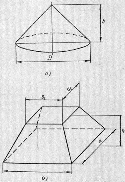 Форма штабелей песка