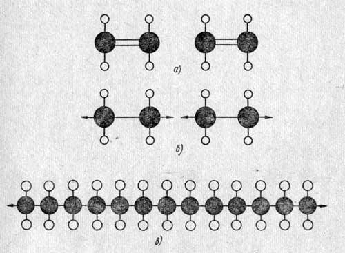 Схема получения молекулы