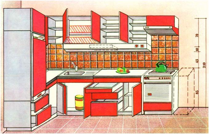 Как сделать рабочая зону кухни