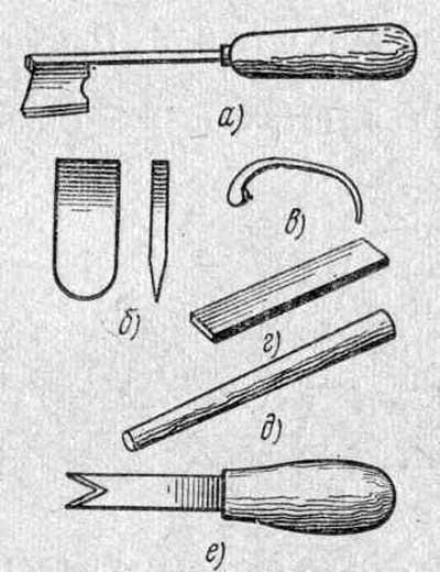 При бандажировке лобовых частей обмотки ленту... а - стальная оправка, б - фибровая клиновидная пластинка.