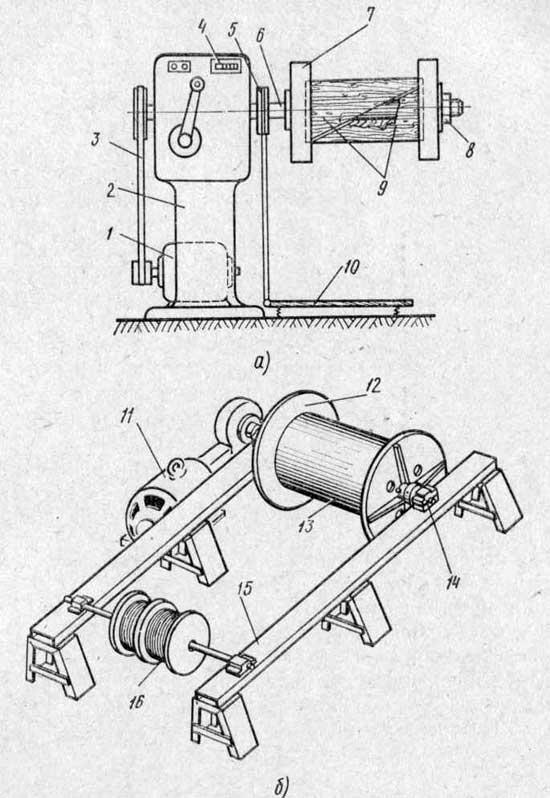 Станки для намотки обмоток силовых трансформаторов. а - консольный с разъемным деревянным шаблоном, б...