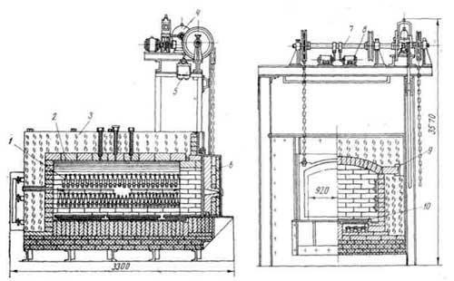 Электрическая печь сопротивления Н75.