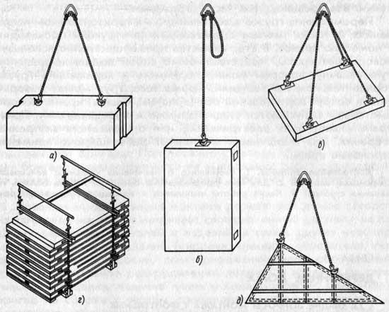 Схемы строповки