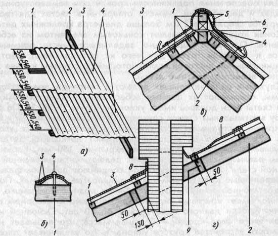 Укладка асбестоцементных волнистых листов (шифера) на крыше : а - схема укладки, б - крепление листов между собой, в...