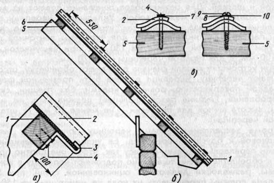 Схема укладки асбестоцементных волнистых листов.
