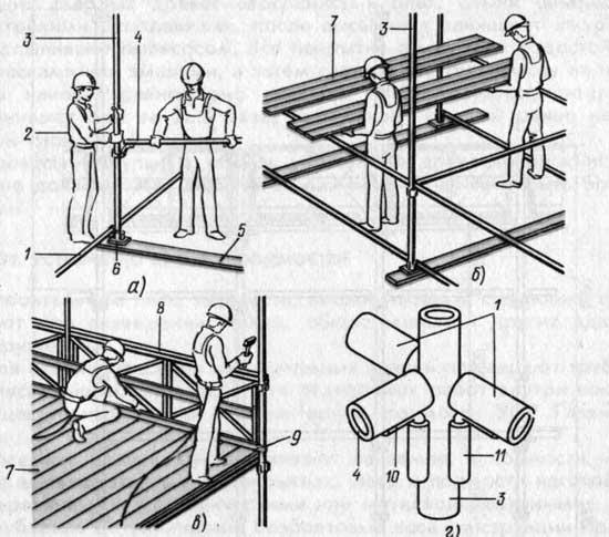 Схема устройства безболтовых