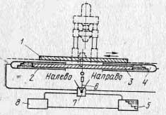 схема устройства пресса hsd