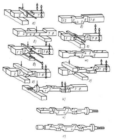 Схема ковки восьмиколенчатого