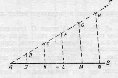 Деление прямых линий и углов