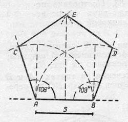 Первый способ построения пятиугольника