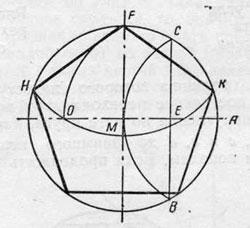 Второй способ построения пятиугольника