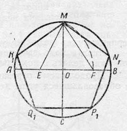 Третий способ построения пятиугольника