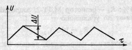 Осциллограмма напряжения пульсации