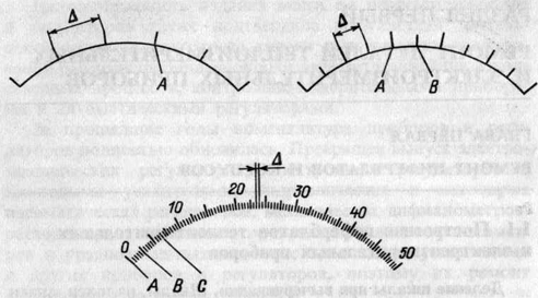 Обозначение отметок А, В и С на базовом блоке