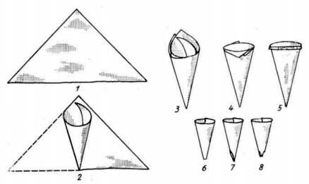 Последовательность изготовления бумажного кондитерского мешочка