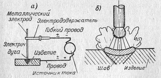 Схемы электросварки и сварочной дуги.