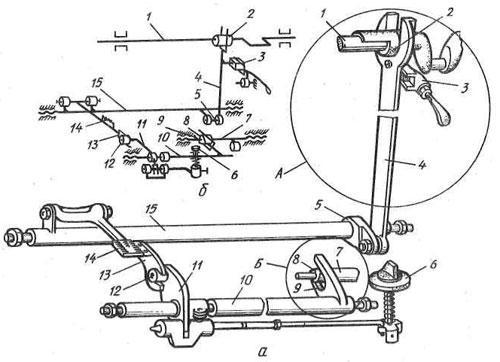 Механизм двигателя ткани