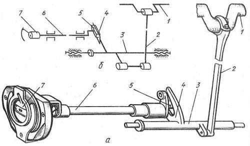 Механизм челнока