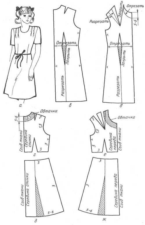 Эскиз платьев и рукавов