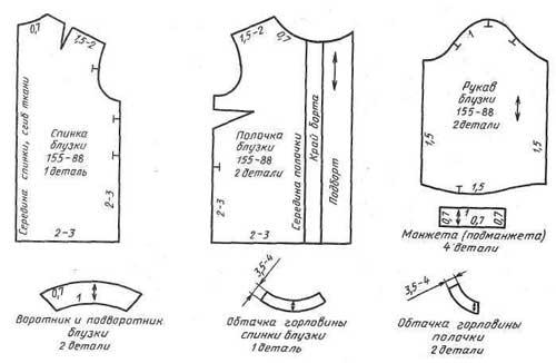 Выкройка японской блузы