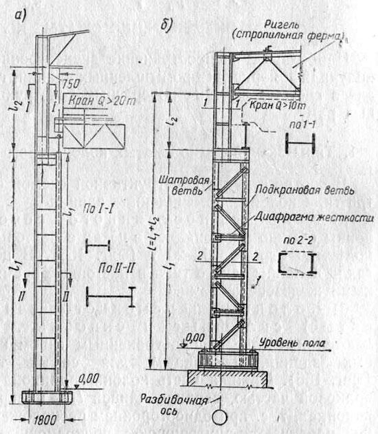 проверка не прлходить устойчивость колонны жб обещанная выкройка