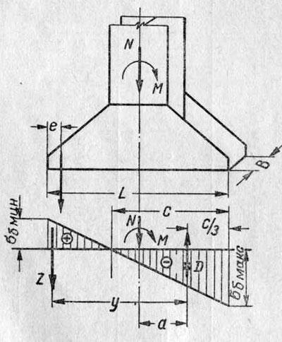 Схема к расчету анкерных