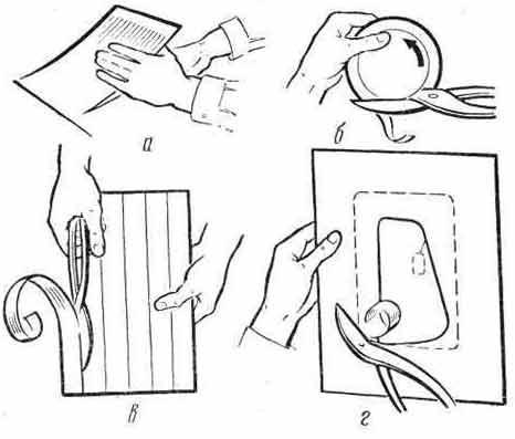 Обработка резанием — это