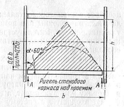 Расчетная схема ригеля