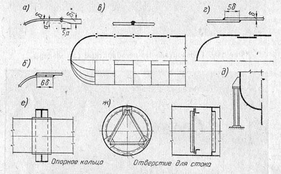 Детали конструкций газгольдеров постоянного объема