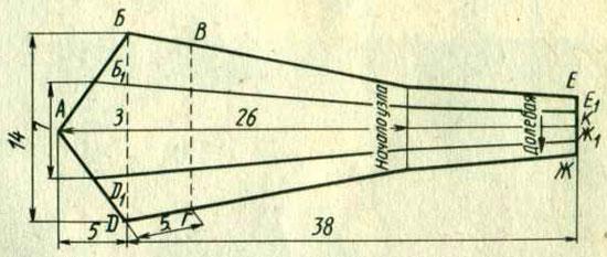 Выкройка шейного мужского платка