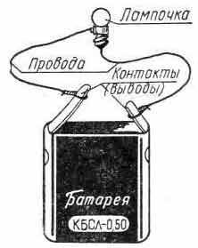 месторождения химических элементов обозначают знаком