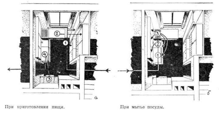 Как показано на рисунке выше
