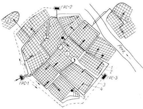 Схема газификации города.