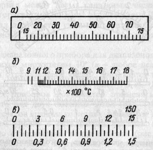 Уменьшение длины отметок A, B, C на циферблатах