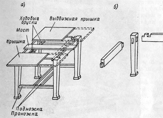 Раздвижной стол своими руками: пошаговая инструкция