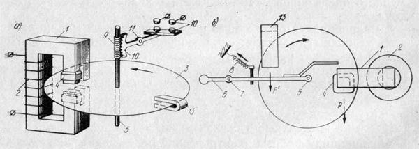 Схематическое устройство индукционного реле ИТ-80