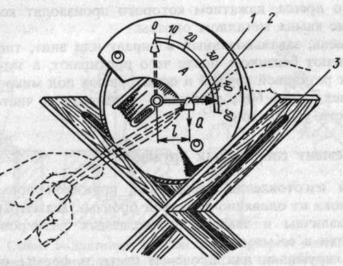 Определение противодействующего момента спиральных пружинок прибора