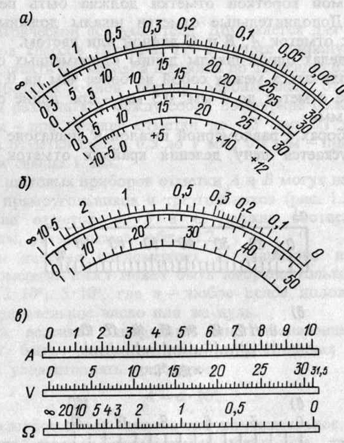 Примеры многорядных многодиапазонных шкал