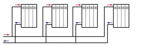 Верхнее подключение радиаторов (двухтрубное)