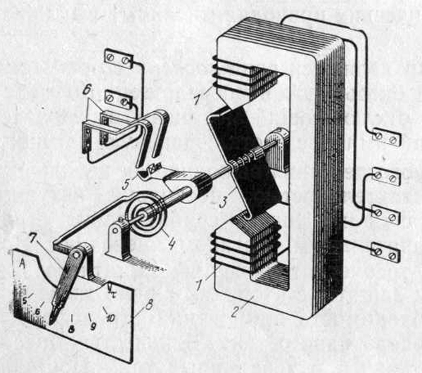 Конструкция вторичных реле