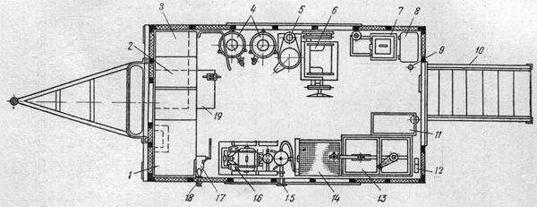 План передвижной малярной станции (с растворонасосом) для сельского строительства