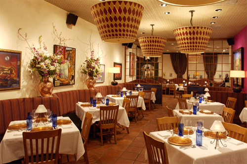 От чего зависит популярность ресторанов?