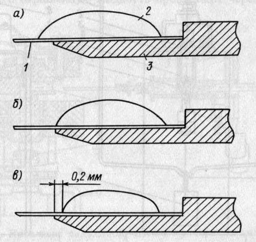 Неправильная (а) и правильная (б) пайка растяжек, а также пайка с допустимым смещением припоя (в)