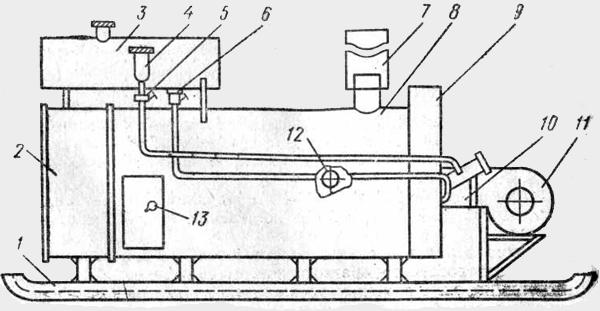 Техническая характеристика электровоздухонагревателя ЭВП-1