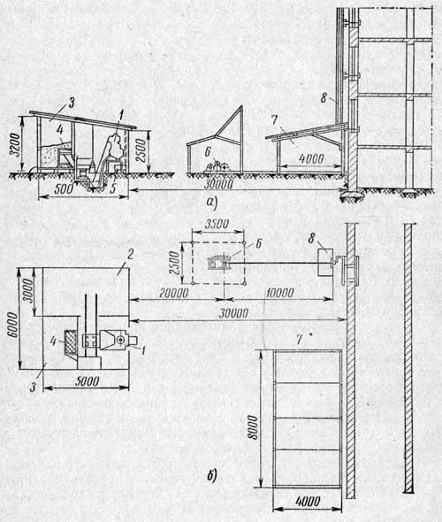 Схема централизованного изготовления и подачи