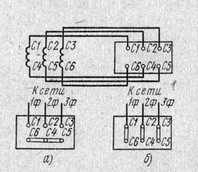 Расположение выводов фаз обмотки на щитке зажимов