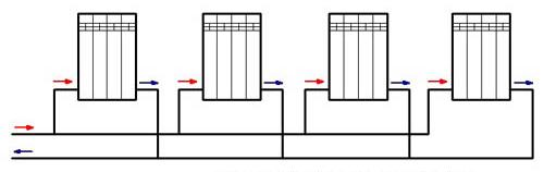 Нижнее подключение радиаторов (двухтрубное)