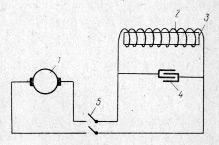 Схема индукционного нагрева