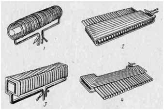 Типы индукторов