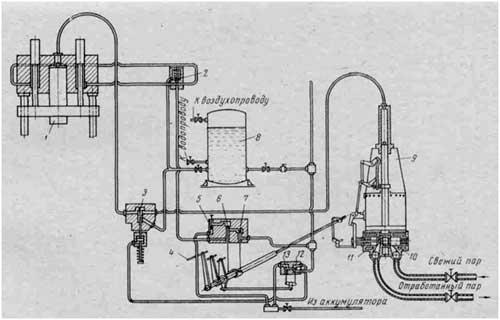 Схема гидропрессовой установки с паровым мультипликатором